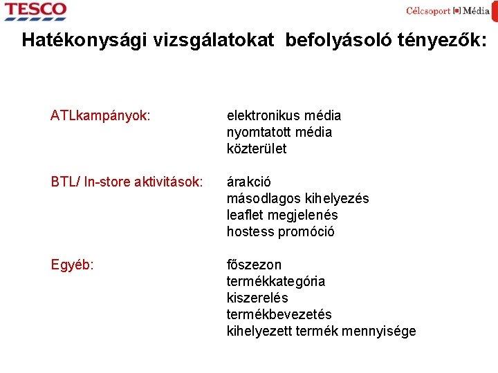 Hatékonysági vizsgálatokat befolyásoló tényezők: ATLkampányok: elektronikus média nyomtatott média közterület BTL/ In-store aktivitások: árakció