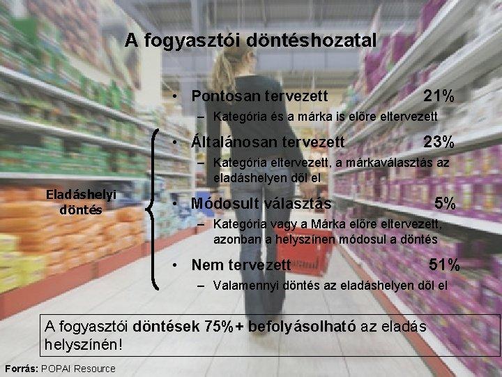 A fogyasztói döntéshozatal • Pontosan tervezett 21% – Kategória és a márka is előre