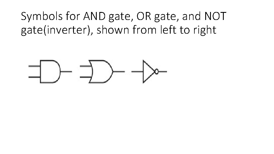 Symbols for AND gate, OR gate, and NOT gate(inverter), shown from left to right