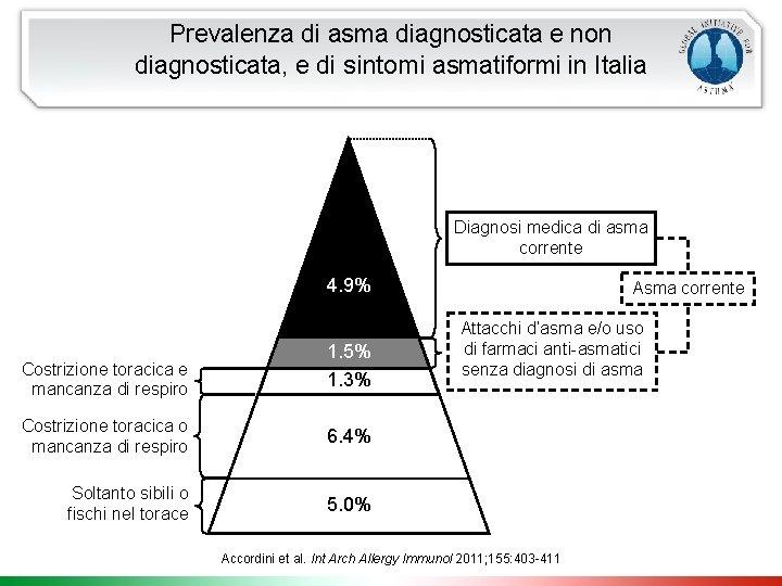 Prevalenza di asma diagnosticata e non diagnosticata, e di sintomi asmatiformi in Italia Diagnosi