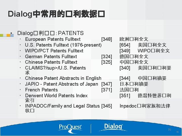 Dialog中常用的�利数据� • Dialog�利��:PATENTS European Patents Fulltext [348] U. S. Patents Fulltext (1976 -present) WIPO/PCT