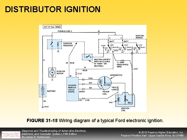 Objectives After Studying Chapter 31, Ford Electronic Ignition Wiring Diagram