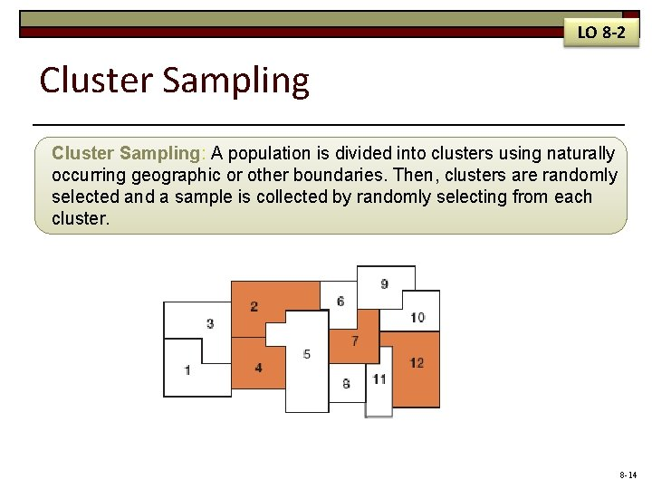 LO 8 -2 Cluster Sampling: A population is divided into clusters using naturally occurring