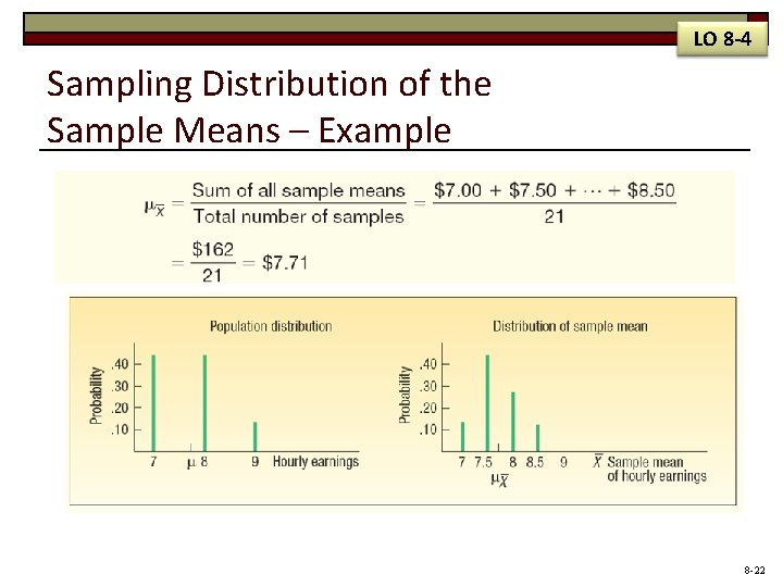 LO 8 -4 Sampling Distribution of the Sample Means – Example 8 -22