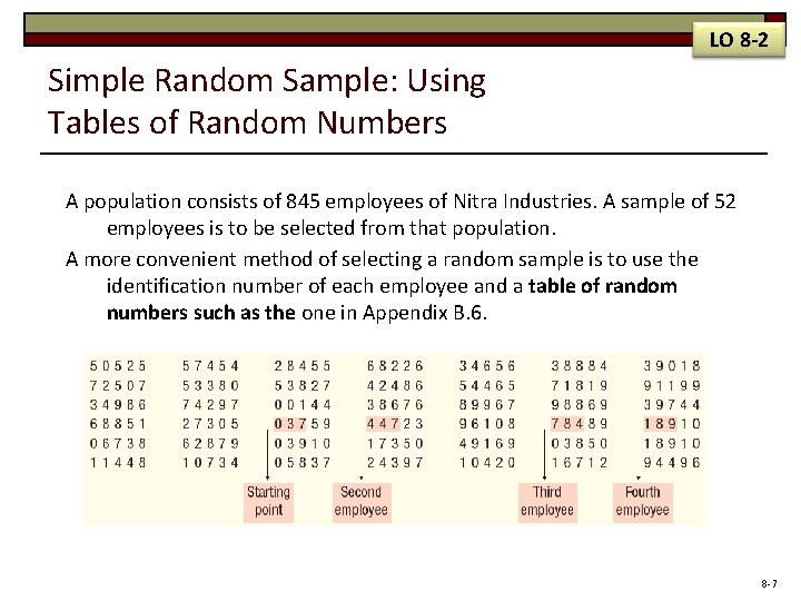 LO 8 -2 Simple Random Sample: Using Tables of Random Numbers A population consists