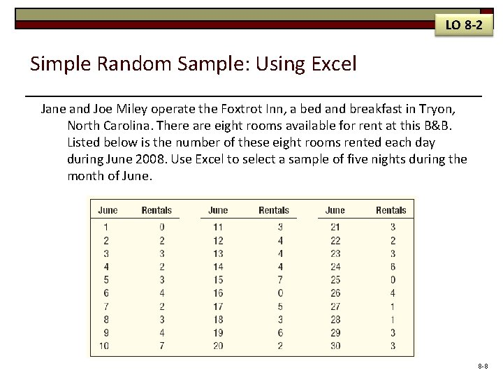 LO 8 -2 Simple Random Sample: Using Excel Jane and Joe Miley operate the