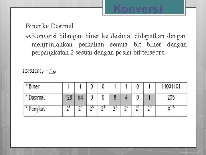 Konversi Biner ke Desimal Konversi bilangan biner ke desimal didapatkan dengan menjumlahkan perkalian semua