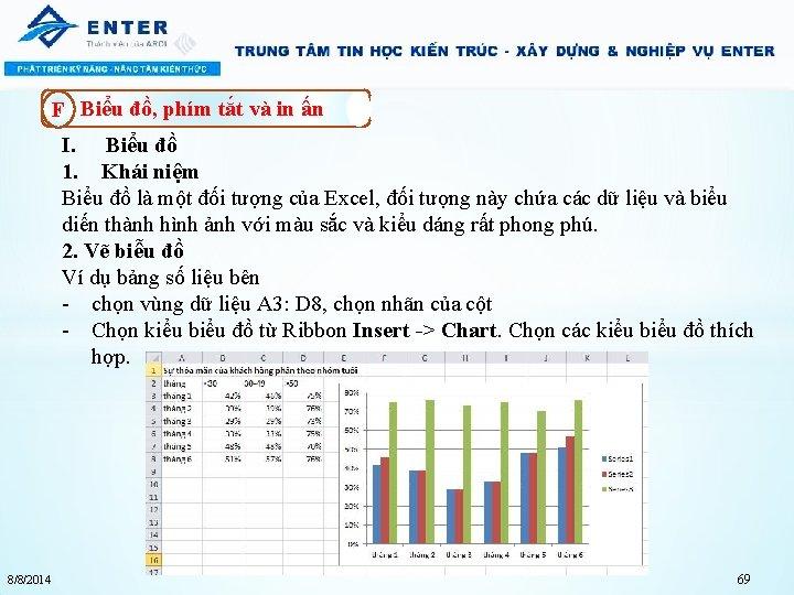 F Biểu đồ, phím tắt và in ấn I. Biểu đồ 1. Khái niệm