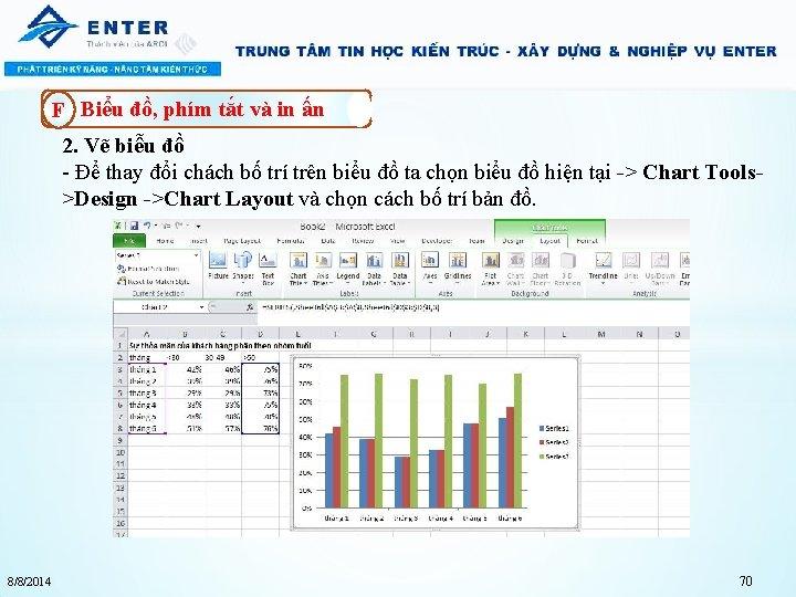 F Biểu đồ, phím tắt và in ấn 2. Vẽ biễu đồ - Để
