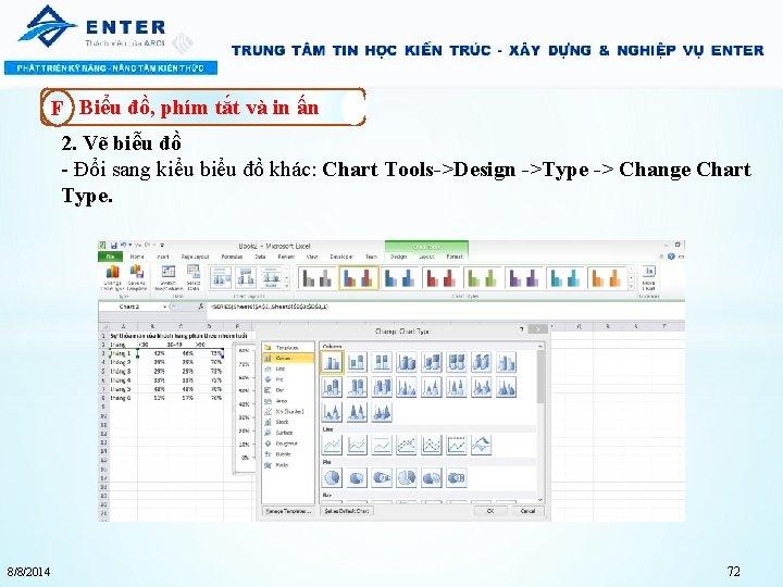 F Biểu đồ, phím tắt và in ấn 2. Vẽ biễu đồ - Đổi