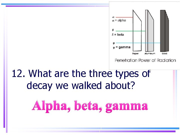 12. What are three types of decay we walked about? Alpha, beta, gamma