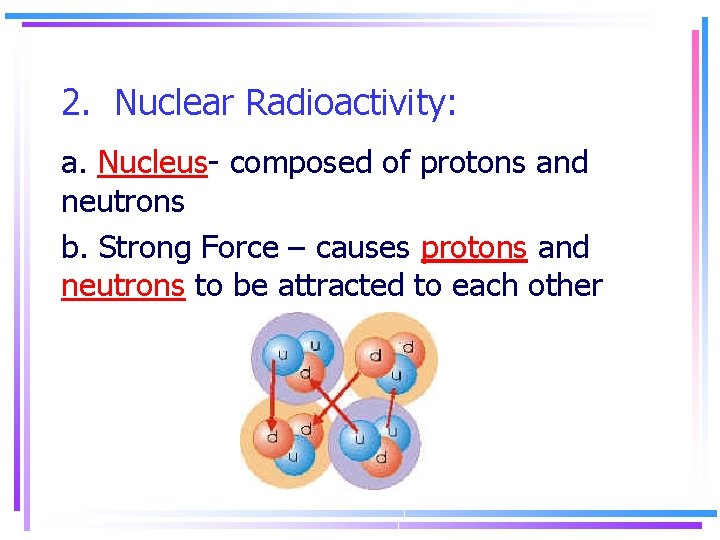 2. Nuclear Radioactivity: a. Nucleus- composed of protons and neutrons b. Strong Force –