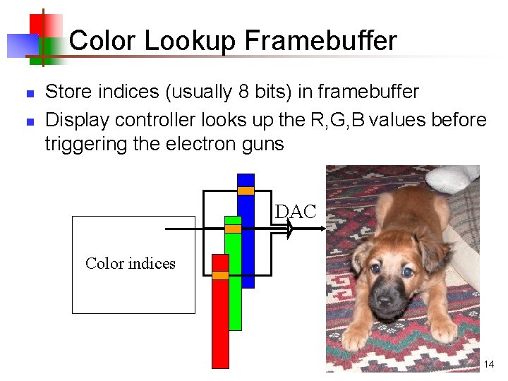 Color Lookup Framebuffer n n Store indices (usually 8 bits) in framebuffer Display controller