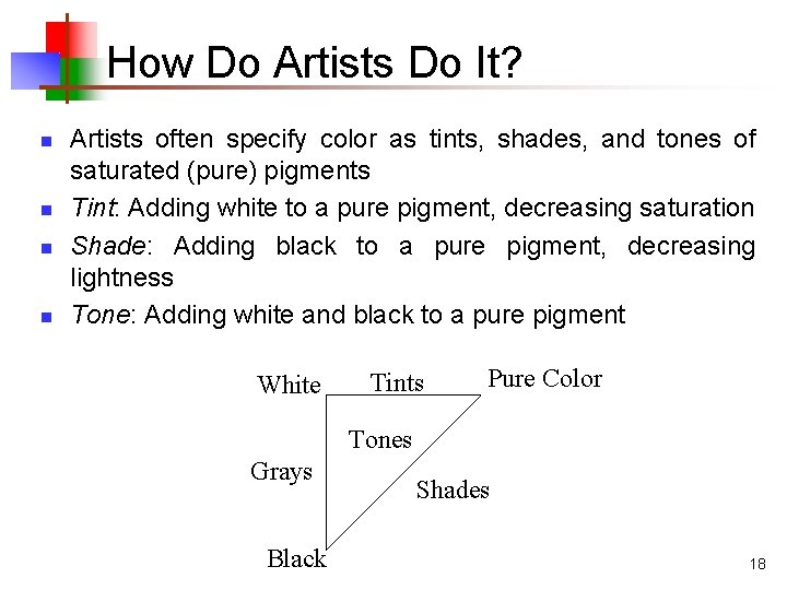 How Do Artists Do It? n n Artists often specify color as tints, shades,