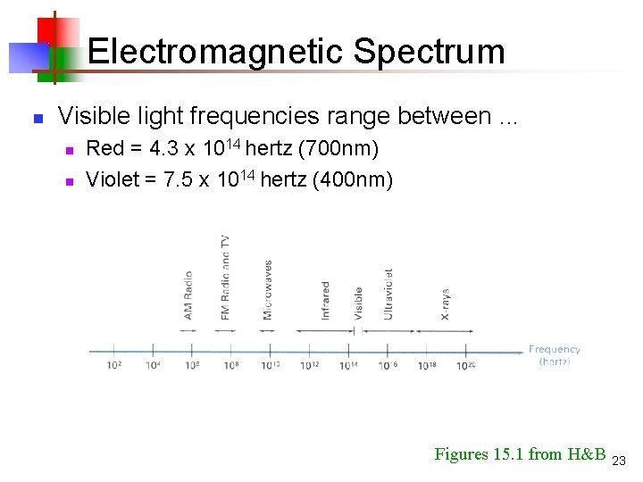 Electromagnetic Spectrum n Visible light frequencies range between. . . n n Red =