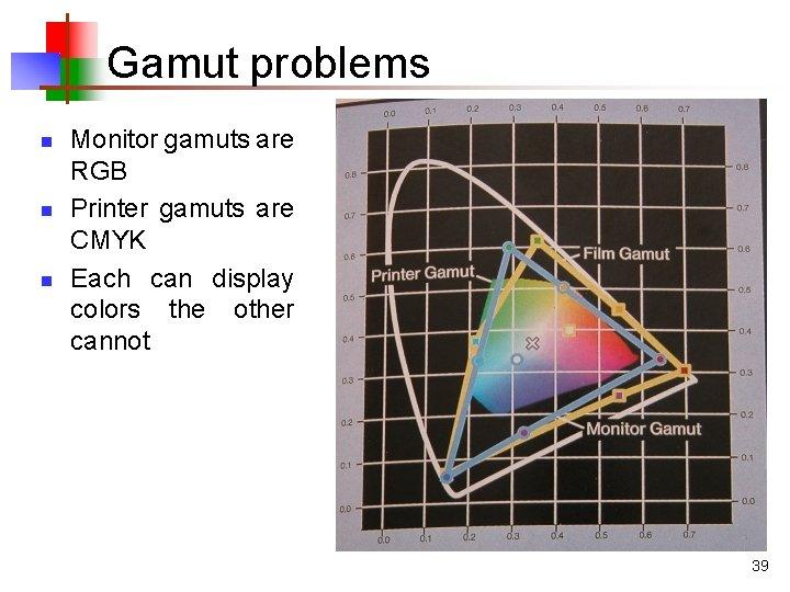 Gamut problems n n n Monitor gamuts are RGB Printer gamuts are CMYK Each