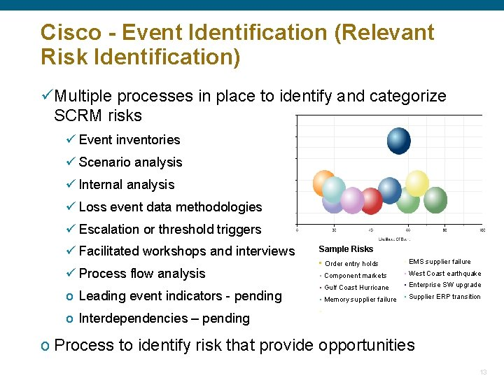 Cisco - Event Identification (Relevant Risk Identification) üMultiple processes in place to identify and