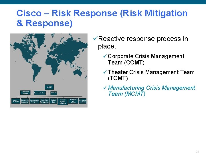 Cisco – Risk Response (Risk Mitigation & Response) üReactive response process in place: ü