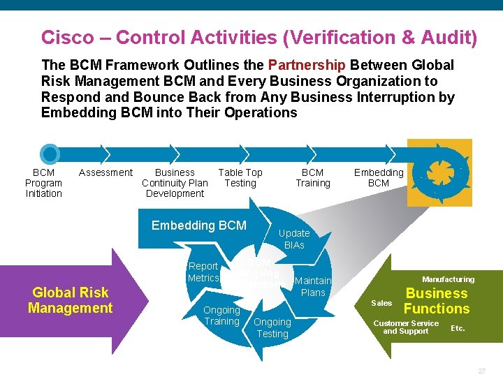 Cisco – Control Activities (Verification & Audit) The BCM Framework Outlines the Partnership Between