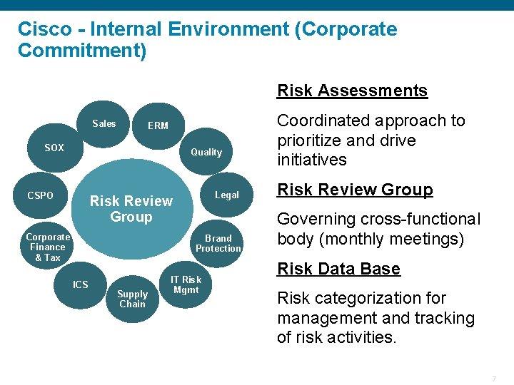 Cisco - Internal Environment (Corporate Commitment) Risk Assessments Sales ERM SOX Quality CSPO Legal
