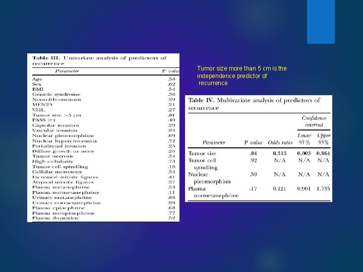 Tumor size more than 5 cm is the independence predictor of recurrence