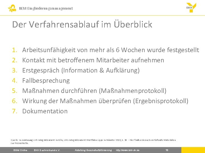 BEM Eingliederungsmanagement Der Verfahrensablauf im Überblick 1. 2. 3. 4. 5. 6. 7. Arbeitsunfähigkeit