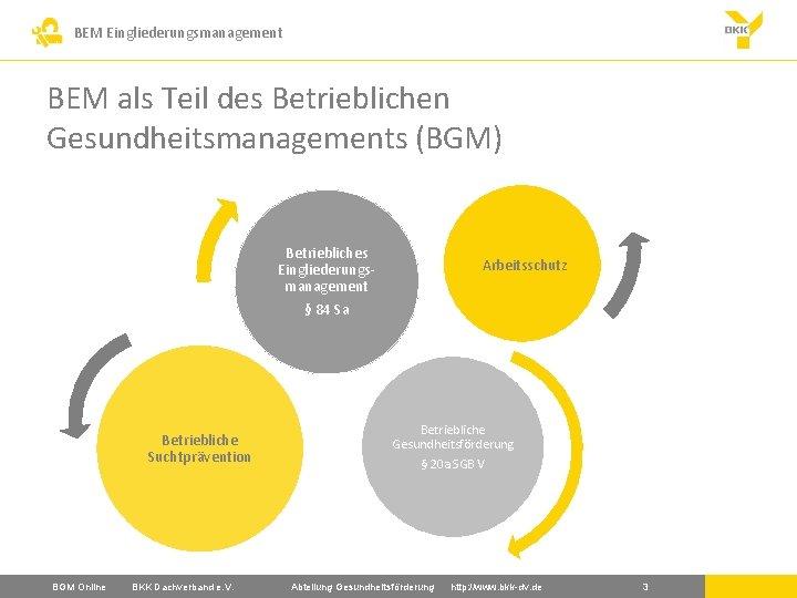 BEM Eingliederungsmanagement BEM als Teil des Betrieblichen Gesundheitsmanagements (BGM) Betriebliches Eingliederungsmanagement Arbeitsschutz § 84