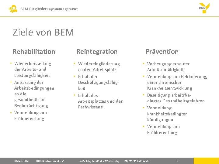 BEM Eingliederungsmanagement Ziele von BEM Rehabilitation • Wiederherstellung der Arbeits- und Leistungsfähigkeit • Anpassung