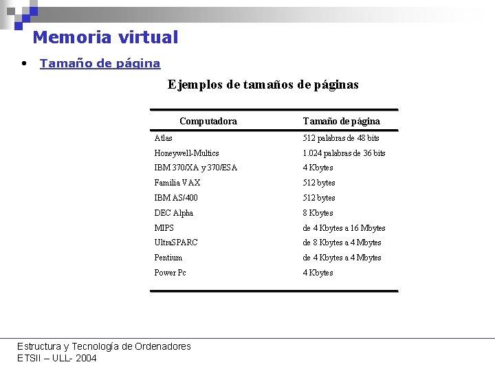 Memoria virtual • Tamaño de página Ejemplos de tamaños de páginas Computadora Tamaño de