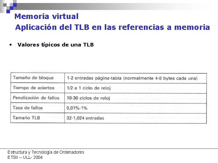 Memoria virtual Aplicación del TLB en las referencias a memoria • Valores típicos de