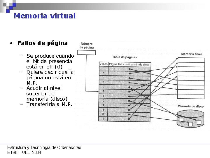 Memoria virtual • Fallos de página – Se produce cuando el bit de presencia