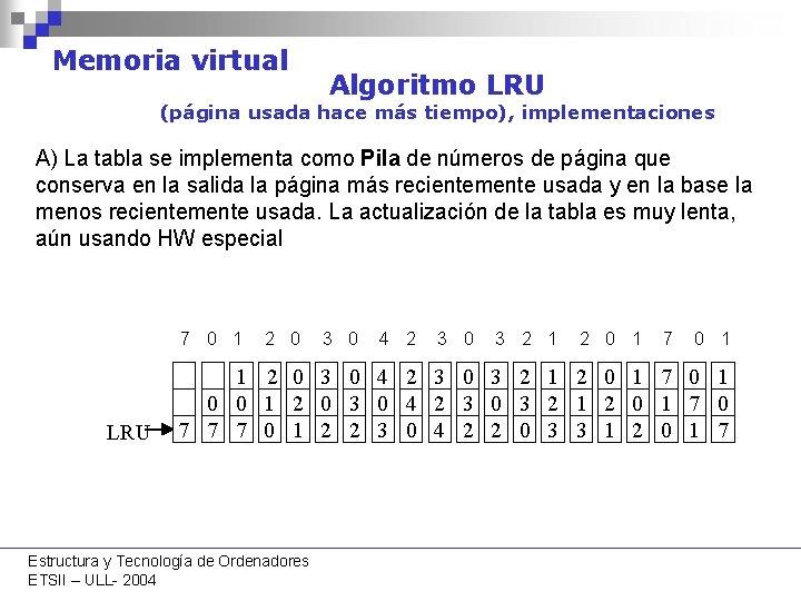 Memoria virtual Algoritmo LRU (página usada hace más tiempo), implementaciones A) La tabla se