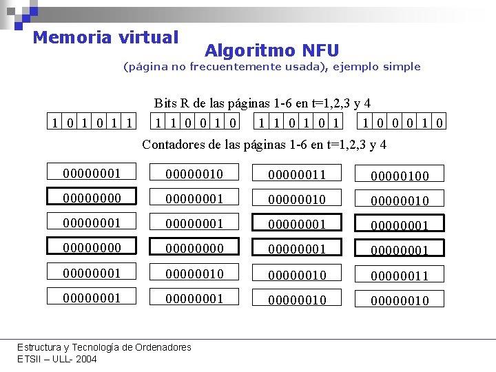 Memoria virtual Algoritmo NFU (página no frecuentemente usada), ejemplo simple 1 0 1 1