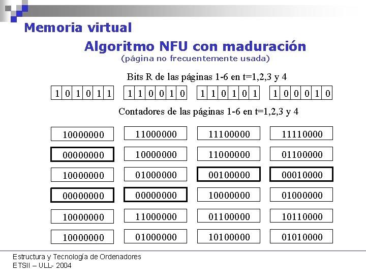 Memoria virtual Algoritmo NFU con maduración (página no frecuentemente usada) Bits R de las