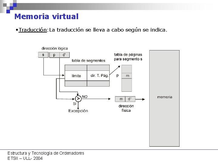 Memoria virtual • Traducción: La traducción se lleva a cabo según se indica. Estructura