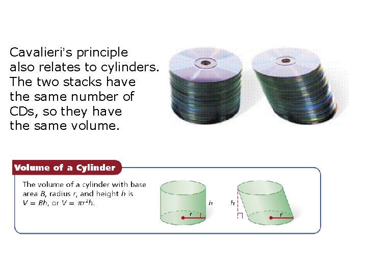 Cavalieri's principle also relates to cylinders. The two stacks have the same number of