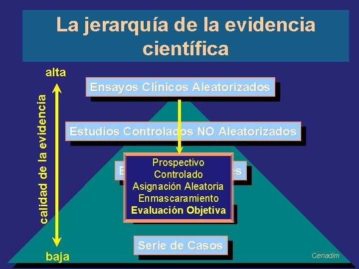 La jerarquía de la evidencia científica alta calidad de la evidencia Ensayos Clínicos Aleatorizados