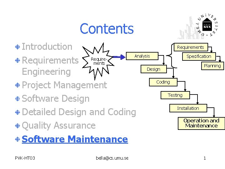 Contents Requirements Introduction Analysis Specification Requirements Planning Design Engineering Coding Project Management Testing Software