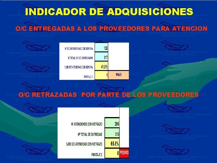 INDICADOR DE ADQUISICIONES O/C ENTREGADAS A LOS PROVEEDORES PARA ATENCION O/C RETRAZADAS POR PARTE