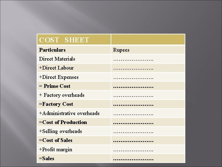 COST SHEET Particulars Rupees Direct Materials …………………. +Direct Labour …………………. +Direct Expenses …………………. =