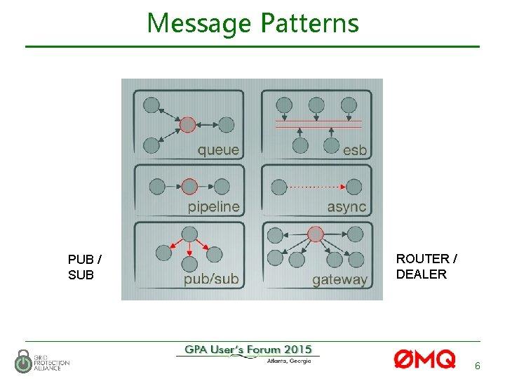 Message Patterns PUB / SUB ROUTER / DEALER 6