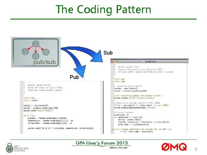 The Coding Pattern Sub Pub 7