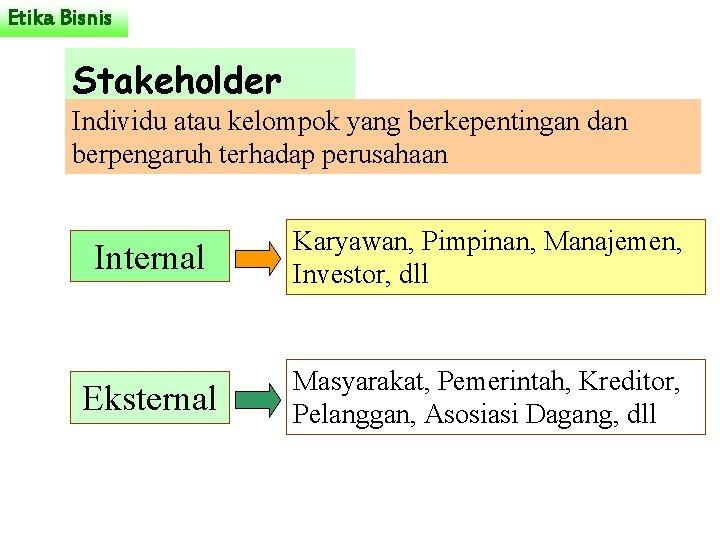 Etika Bisnis Stakeholder Individu atau kelompok yang berkepentingan dan berpengaruh terhadap perusahaan Internal Karyawan,