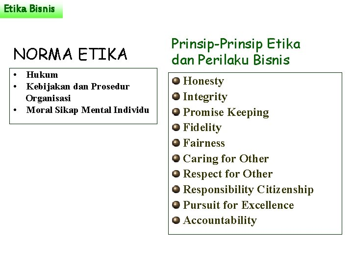 Etika Bisnis NORMA ETIKA • Hukum • Kebijakan dan Prosedur Organisasi • Moral Sikap