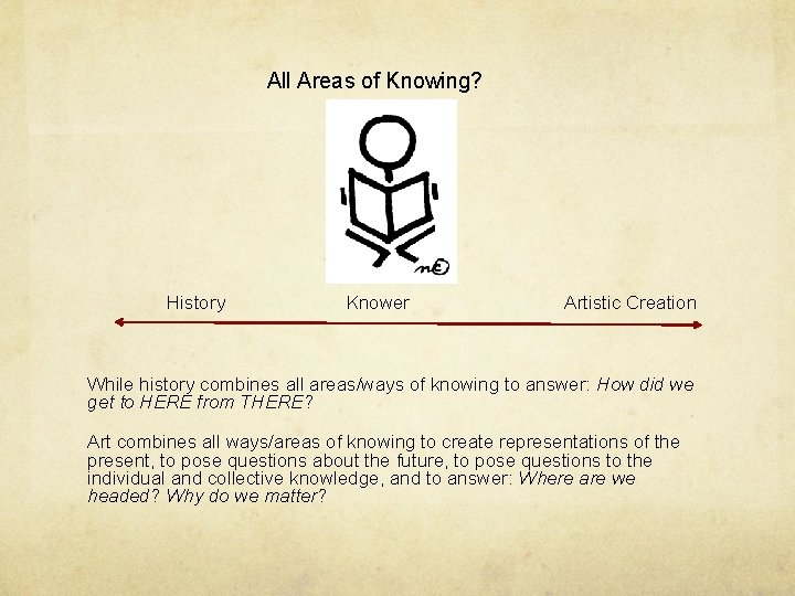 All Areas of Knowing? History Knower Artistic Creation While history combines all areas/ways of