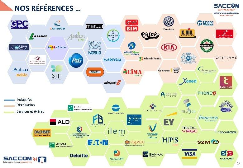 NOS RÉFÉRENCES … Industries Distribution Services et Autres 14