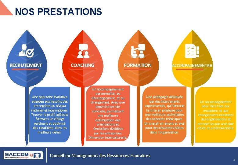 NOS PRESTATIONS RECRUTEMENT COACHING Une approche évolutive adaptée aux besoins des entreprises au niveau