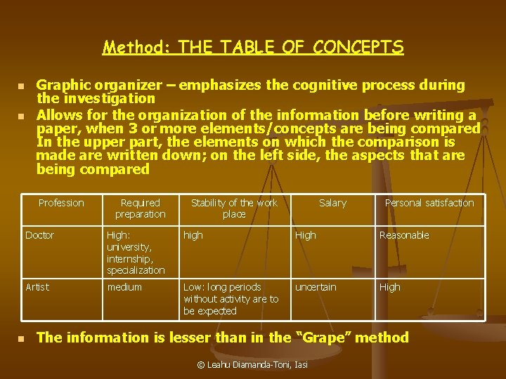 Method: THE TABLE OF CONCEPTS n n Graphic organizer – emphasizes the cognitive process