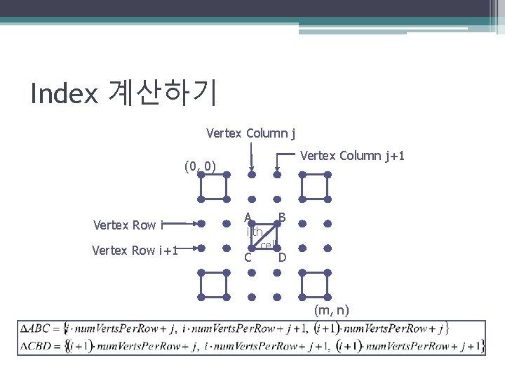 Index 계산하기 Vertex Column j+1 (0, 0) Vertex Row i+1 A ijth cell C