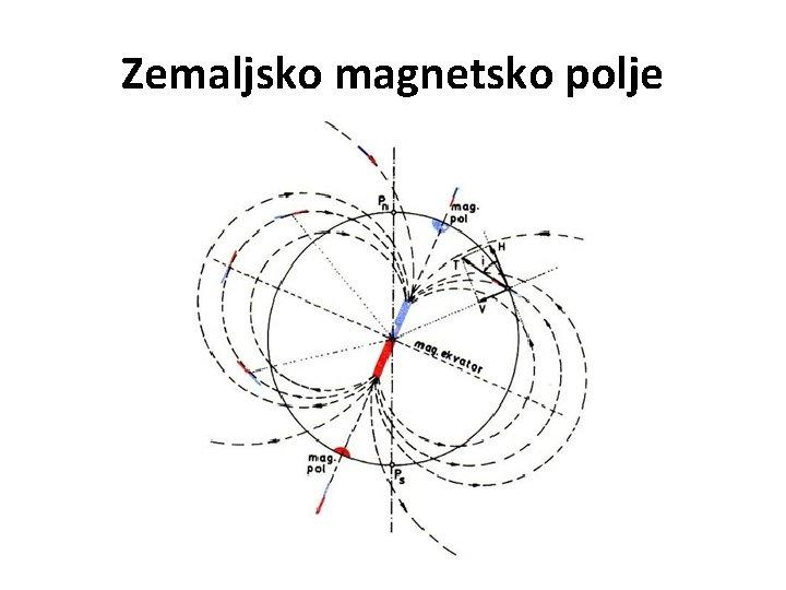 Zemaljsko magnetsko polje